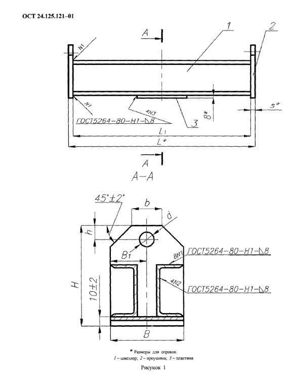 Опоры, пружинные блоки ОСТ 24-125-121-01